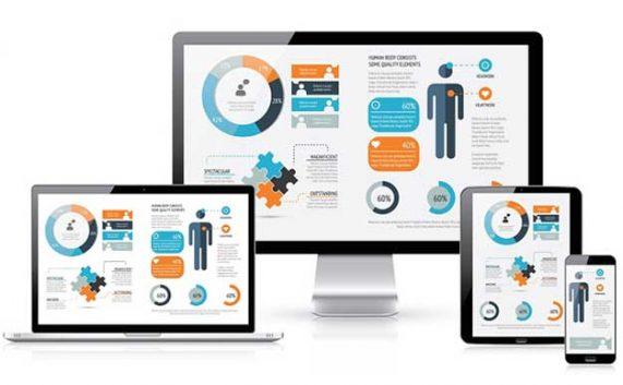 Mobil Uyumlu Web Sitesi için Sorulması Gereken 5 Soru